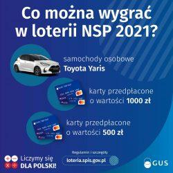 """Grafika zawiera tekst: """"Co można wygrać w loterii NSP 2021?"""" poniżej: """"samochody osobowe Toyota Yaris; karty przedpłacone o wartości 1000 zł; karty przedpłacone o wartości 500 zł"""". Poniżej tekst: """"Regulamin i szczegóły loteria.spis.gov.pl""""."""